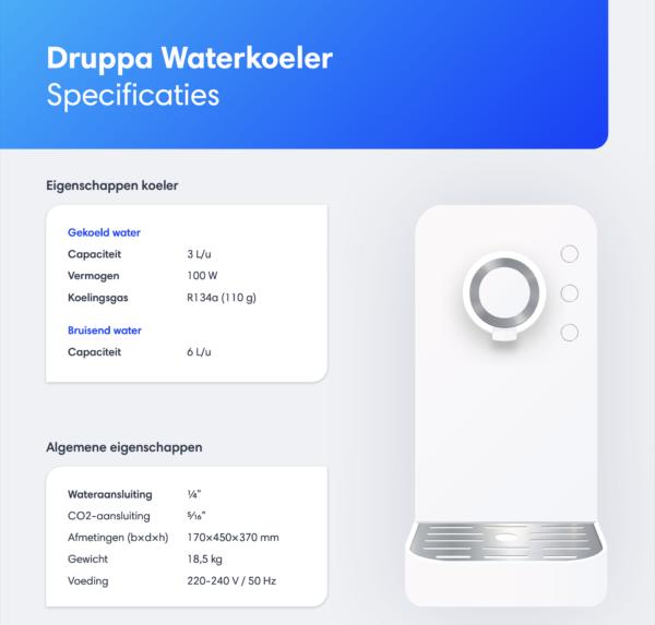 Drupa waterfilter specificaties technische gegevens